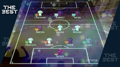FIFA BEST XI FIFPRO 2016