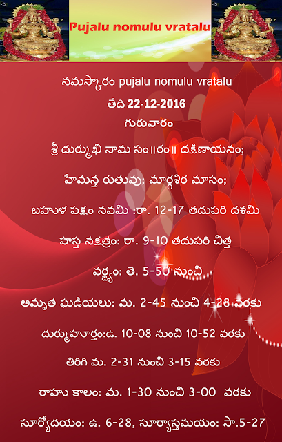 Today's Panchangam in Telugu,rasipalalu