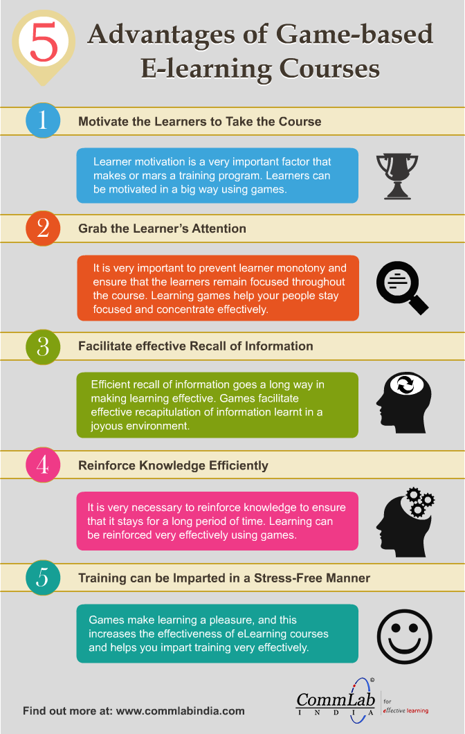My Professional Learning Network Blog Feedly Article 3