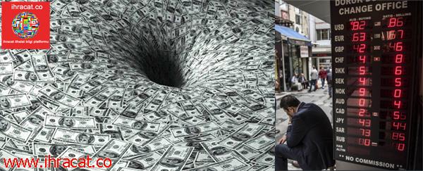 TL, USD, EUR