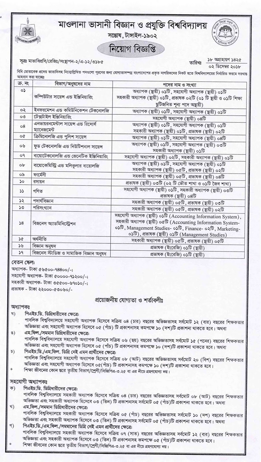 Mawlana Bhashani Science and Technology University Recruitment Circular 2018