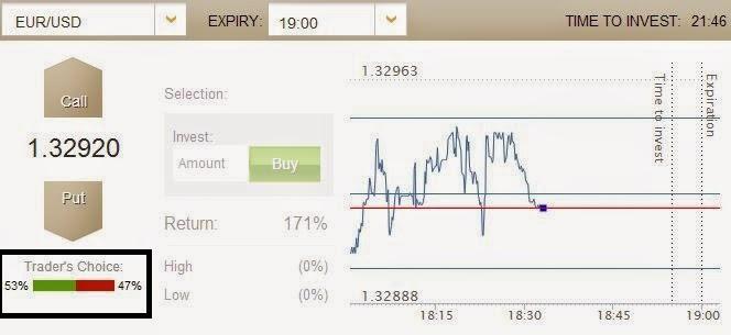 Brokers opciones binarias 30 segundos