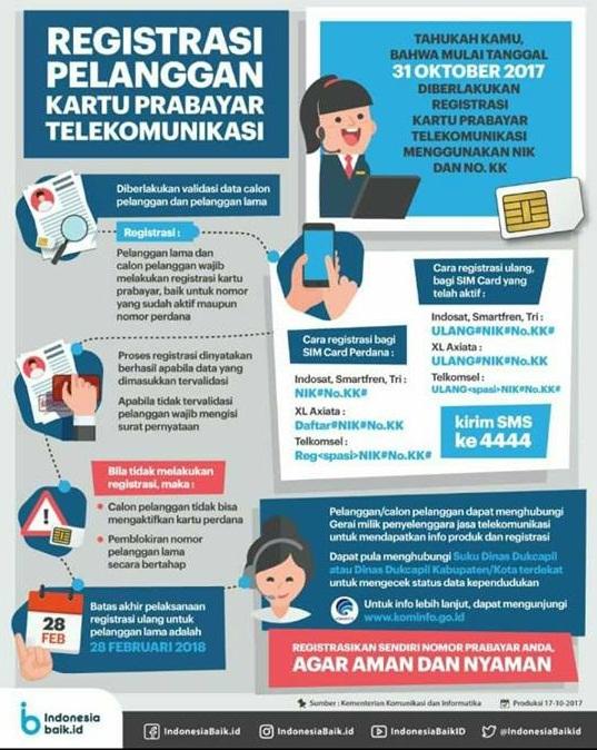 Aturan Baru Registrasi Kartu Prabayar Sesuai Peraturan Menkominfo No. 14\/2017  Belajar Tanpa Batas