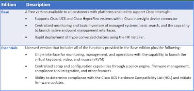 Cisco Tutorials and Materials, Cisco Guides, Cisco Live, Cisco Evolution