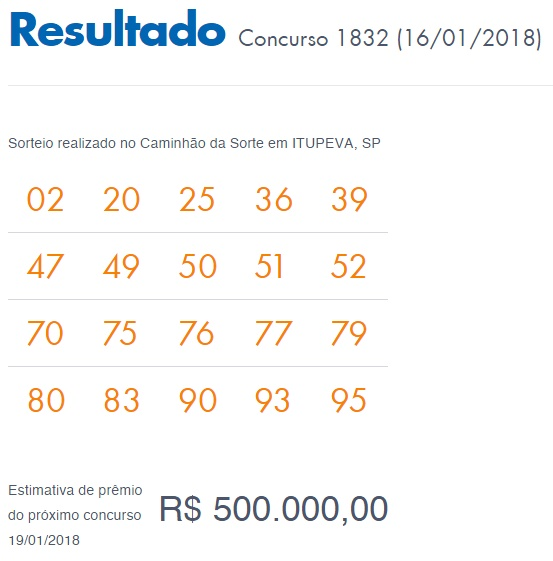 Lotomania concurso 1832 - Resultado - 16-01-2018