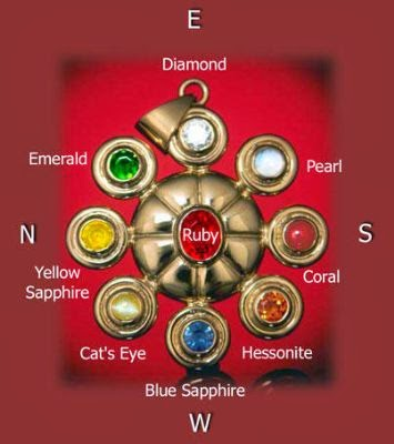 Gemstones Talismans