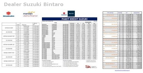 suzuki bintaro brosur kredit