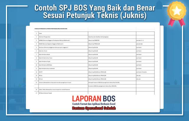 Contoh SPJ BOS Yang Baik dan Benar Sesuai Petunjuk Teknis (Juknis)