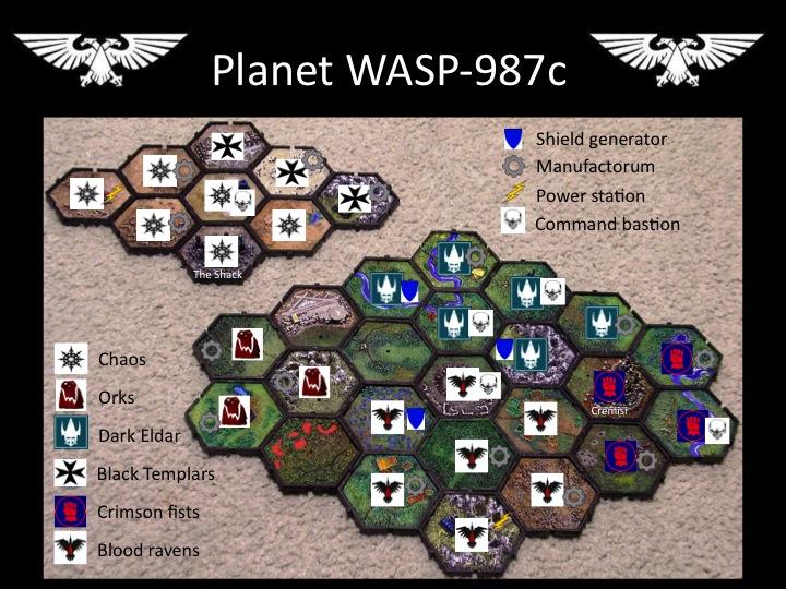 Warpstone Flux: Wasp Campaign: Round 1 Results