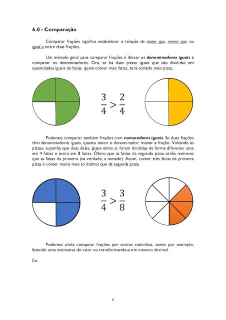 Comparação de Frações