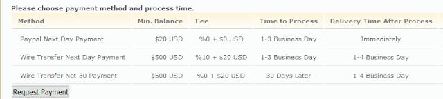H12media payment details