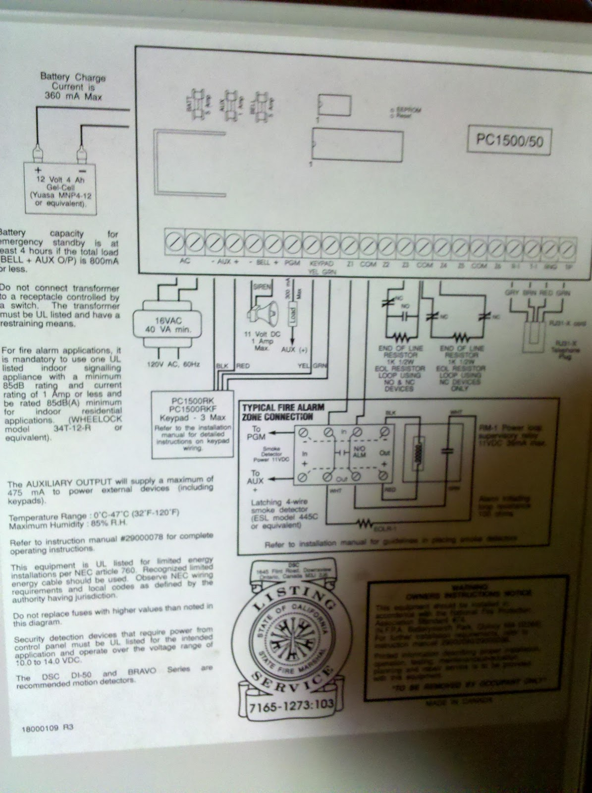 The diagram on the inside of my security control box