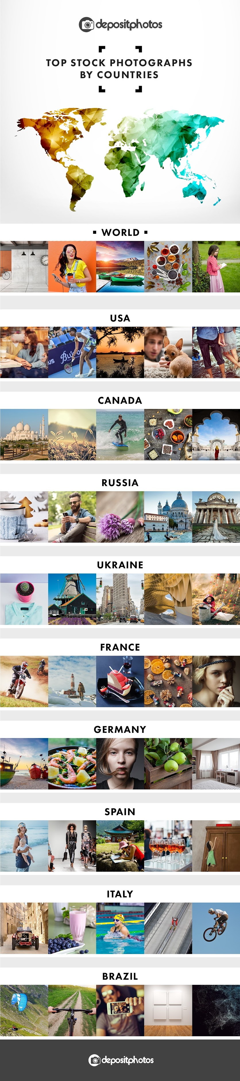 Top Stock Photographs By Countries - infographic
