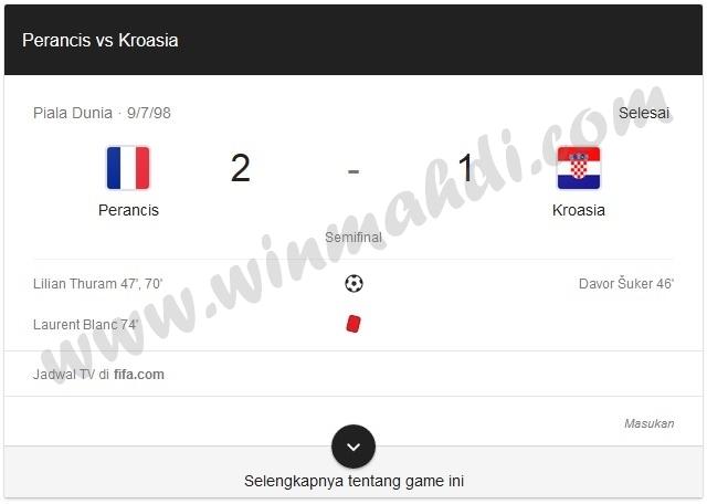 Skor Koasia vs Prancis