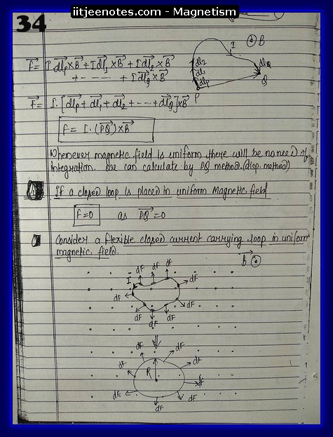 Magnetism Notes images4