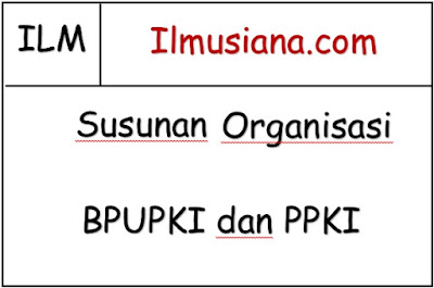 Susunan Organisasi BPUPKI dan PPKI