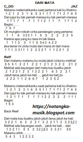 Chord Gitar dan Lirik Lagu Pelangi di Matamu - Jamrud: Jam