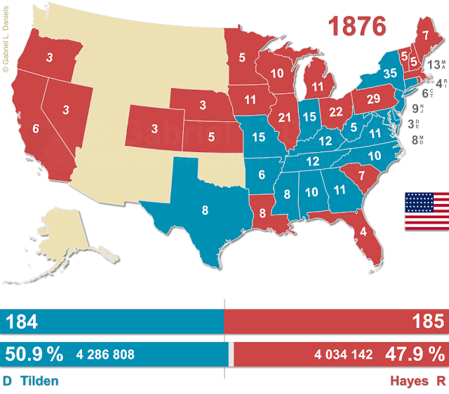 United States of America presidential election of 1876