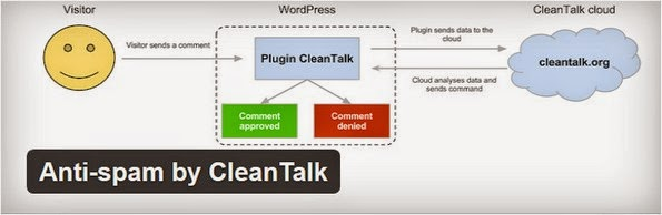 Anti-spam by CleanTalk plugin for WordPress