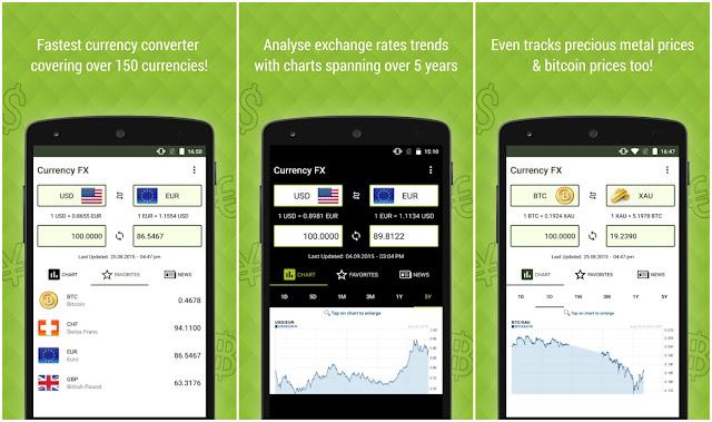 تطبيق Currency FX يمكنك من تحويل العملات ومعرفة أسعار الصرف