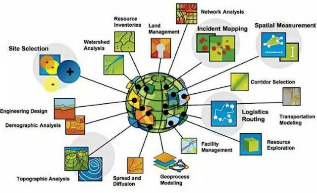 Lịch sử hình thành và phát triển của GIS