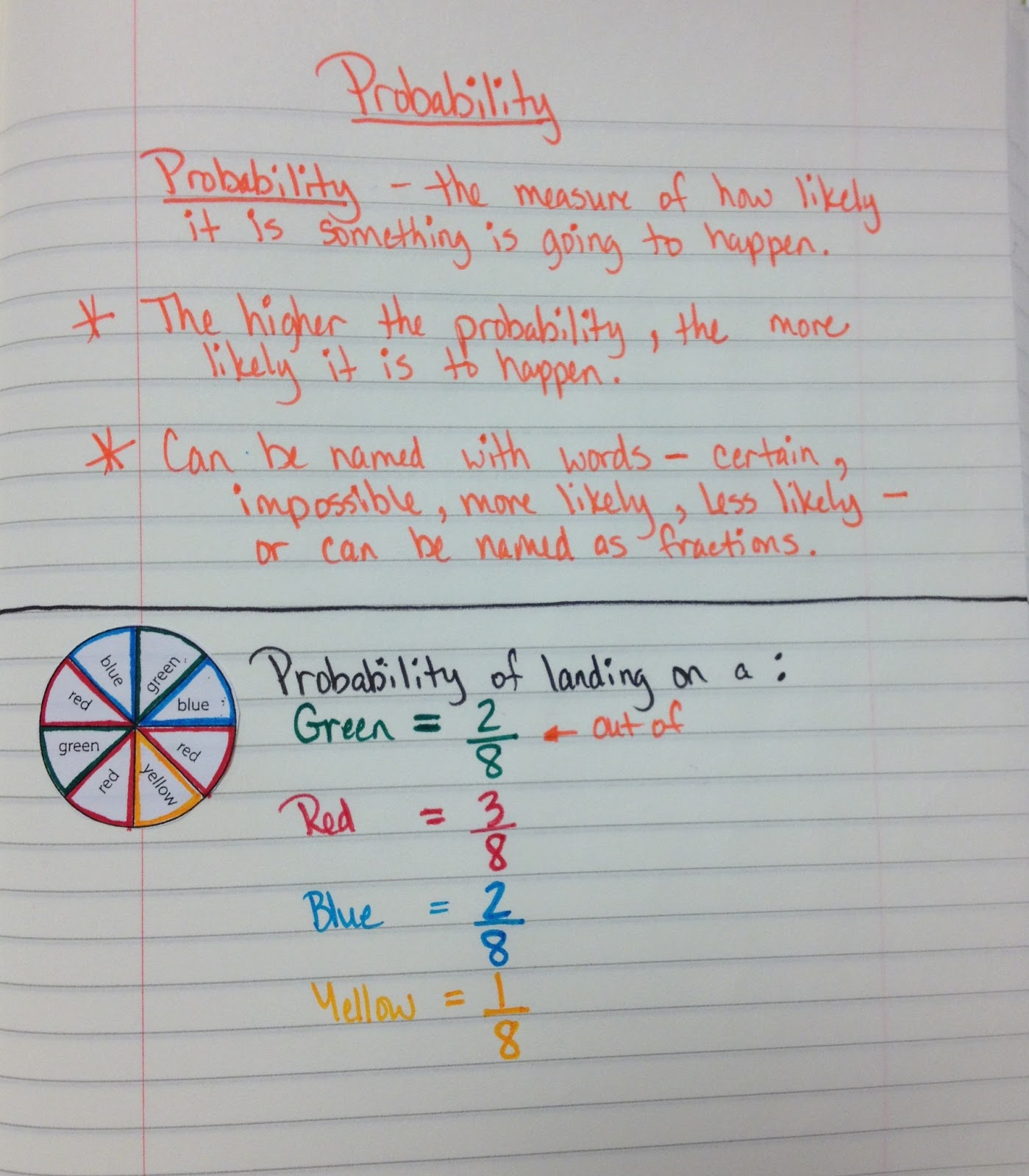 The 4th Grade May Niacs Probability