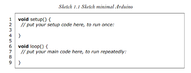 Sketch Minimal Arduino