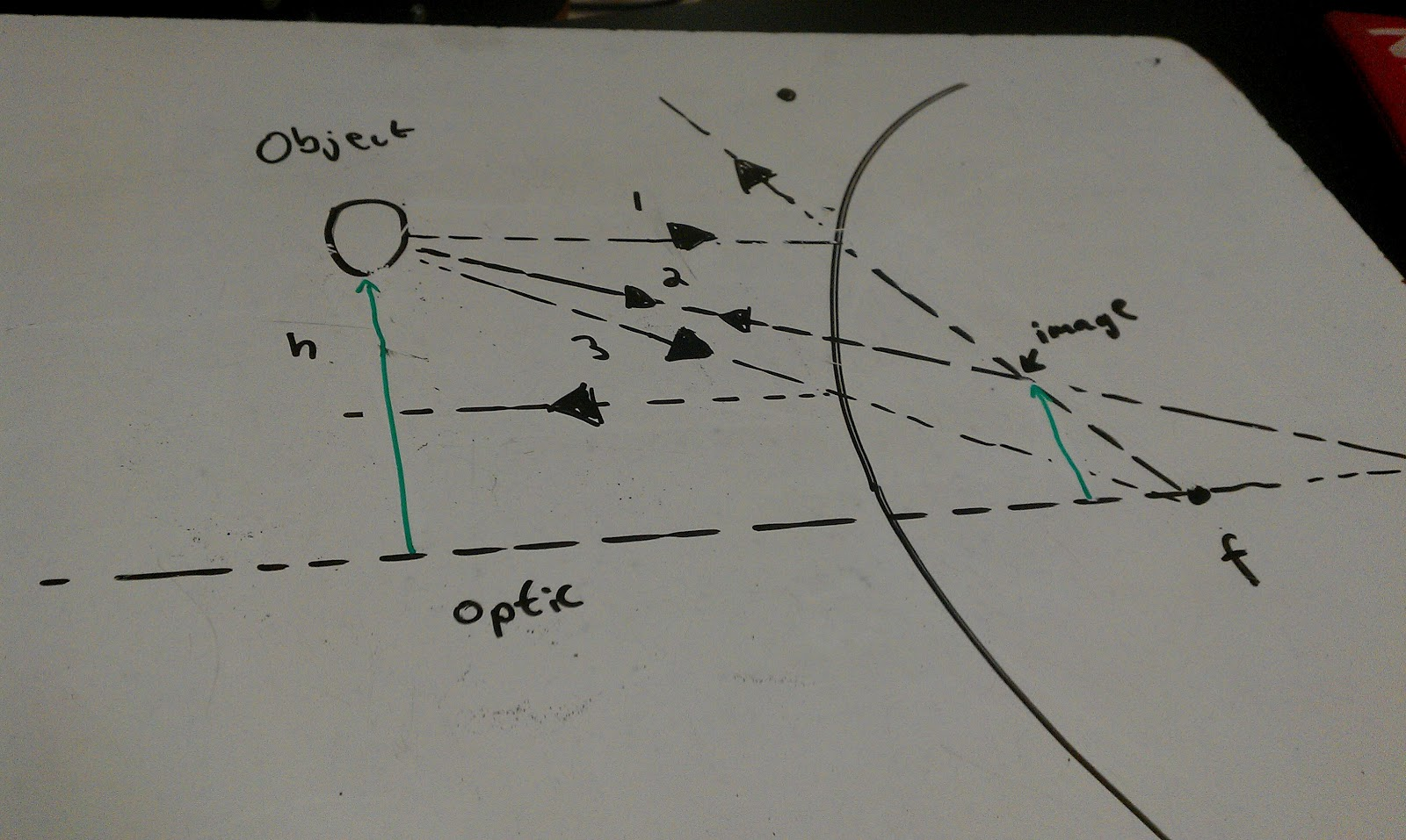 Physics 4c Jlin Lab 8 Concave And Convex Mirrors 9 S