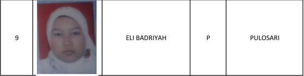 9 Eli Badriyah