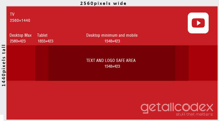 YouTube Banner Size - YouTube Channel Art Tips