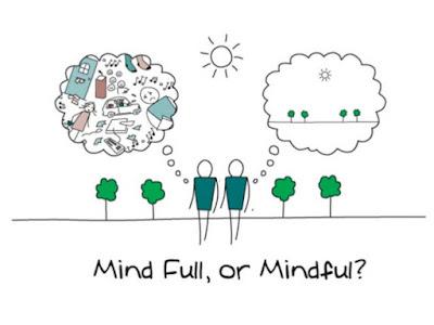 Τι είναι ενσυνειδητότητα (mindfulness)