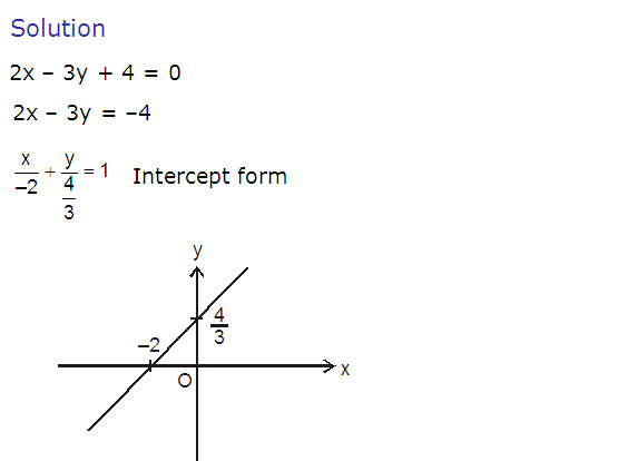 Some examples of straight line solved example ,maths for class12,polytechnic,applied mathematics