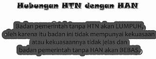 Hubungan Hukum Tata Pemerintahan (HTP) dengan Hukum Lainnya