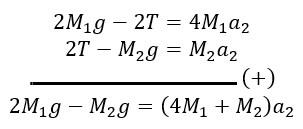 Contoh Soal dan Pembahasan Hukum 2 Newton pada Sistem Katrol