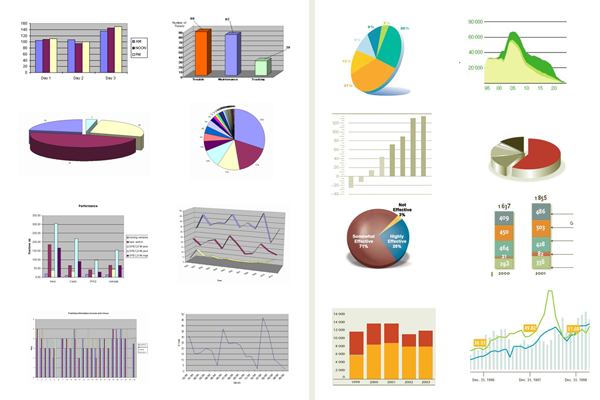 Charts and Graph design samples for Excel