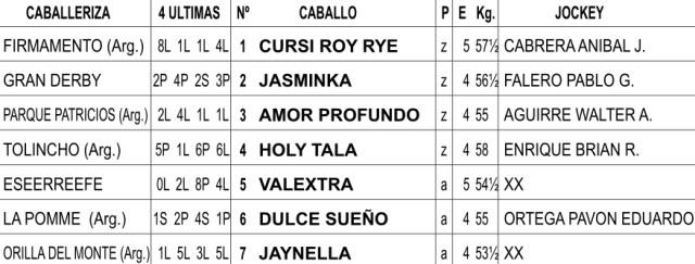 Handicap Valkyrie 1600m arena. Hipódromo de La Plata