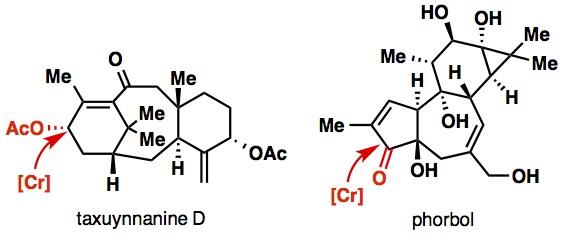 Open Flask: C–H Oxidation Meets Electrochemistry