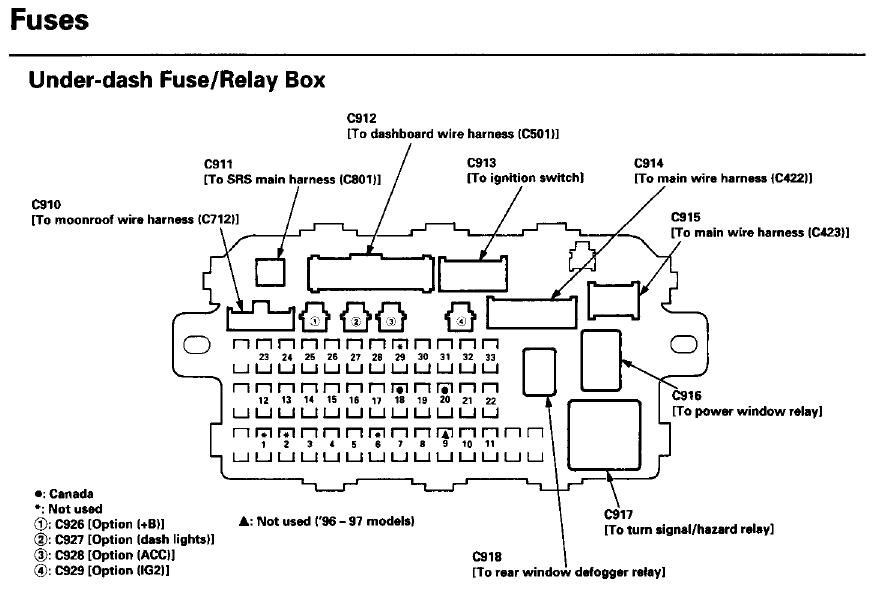 Civic Under Dash on 1999 Honda Accord Fuse Box Diagram