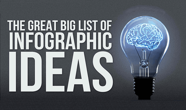 Great Big List Of Infographic Ideas