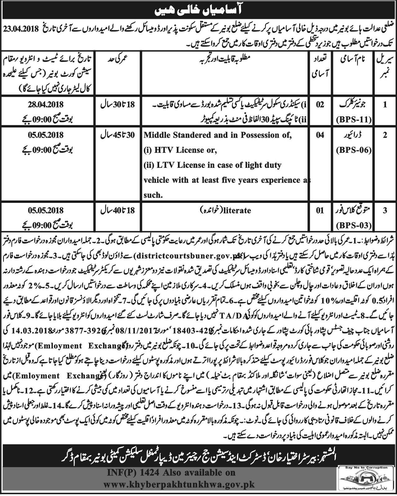 Jobs In District And Session Court Buner March 2018