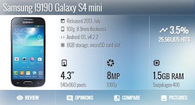 Cara Flash Firmware Sasung Galaxy S4 Mini I9190