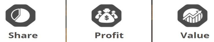 ICO Goal Bonanza - Platform Sport Betting Revolution Yang Terdesentralisasi