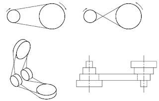 Contoh konfigurasi dari belt drive