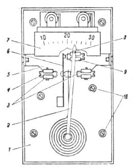 Конструкция датчика-реле температуры ТБ-ЭЗК