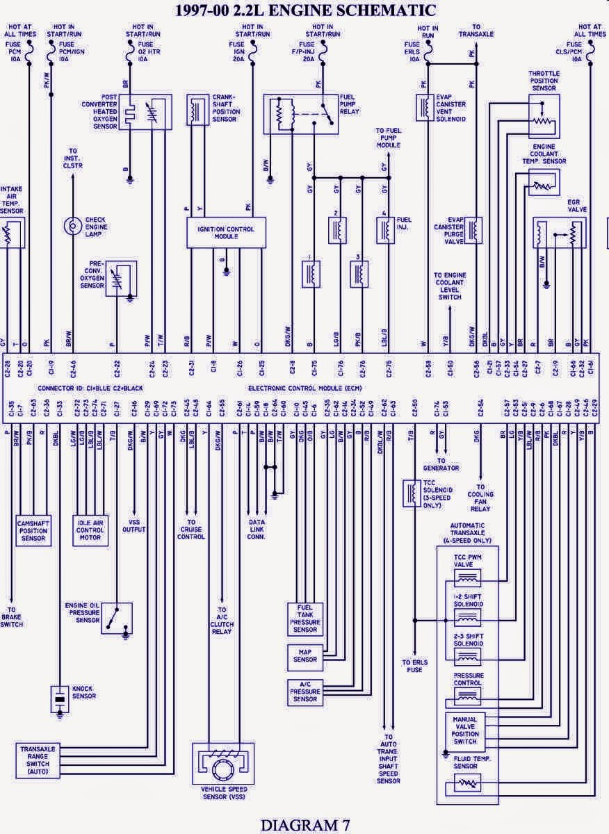 small resolution of 1991 chevy corsica fuse diagram