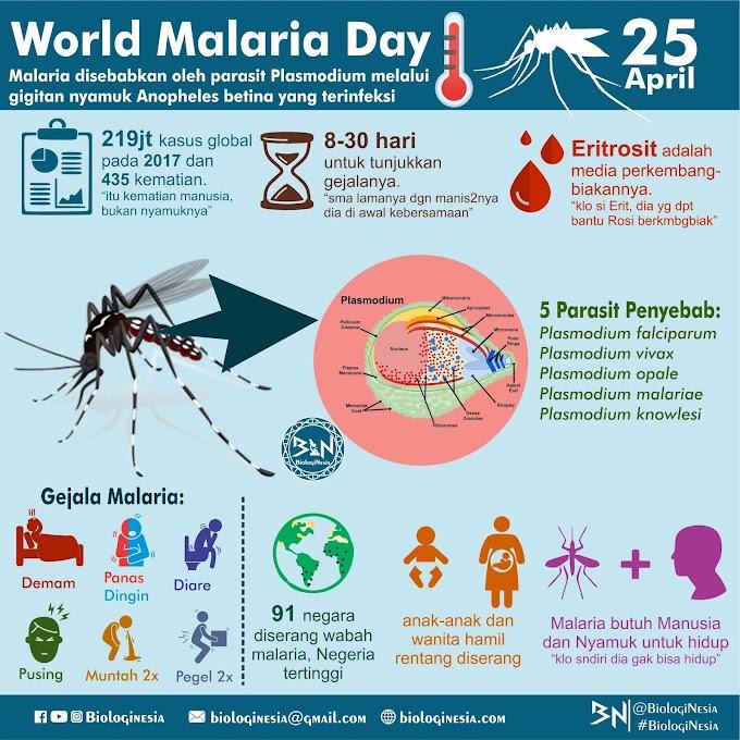 Hari Malaria Sedunia 25 April