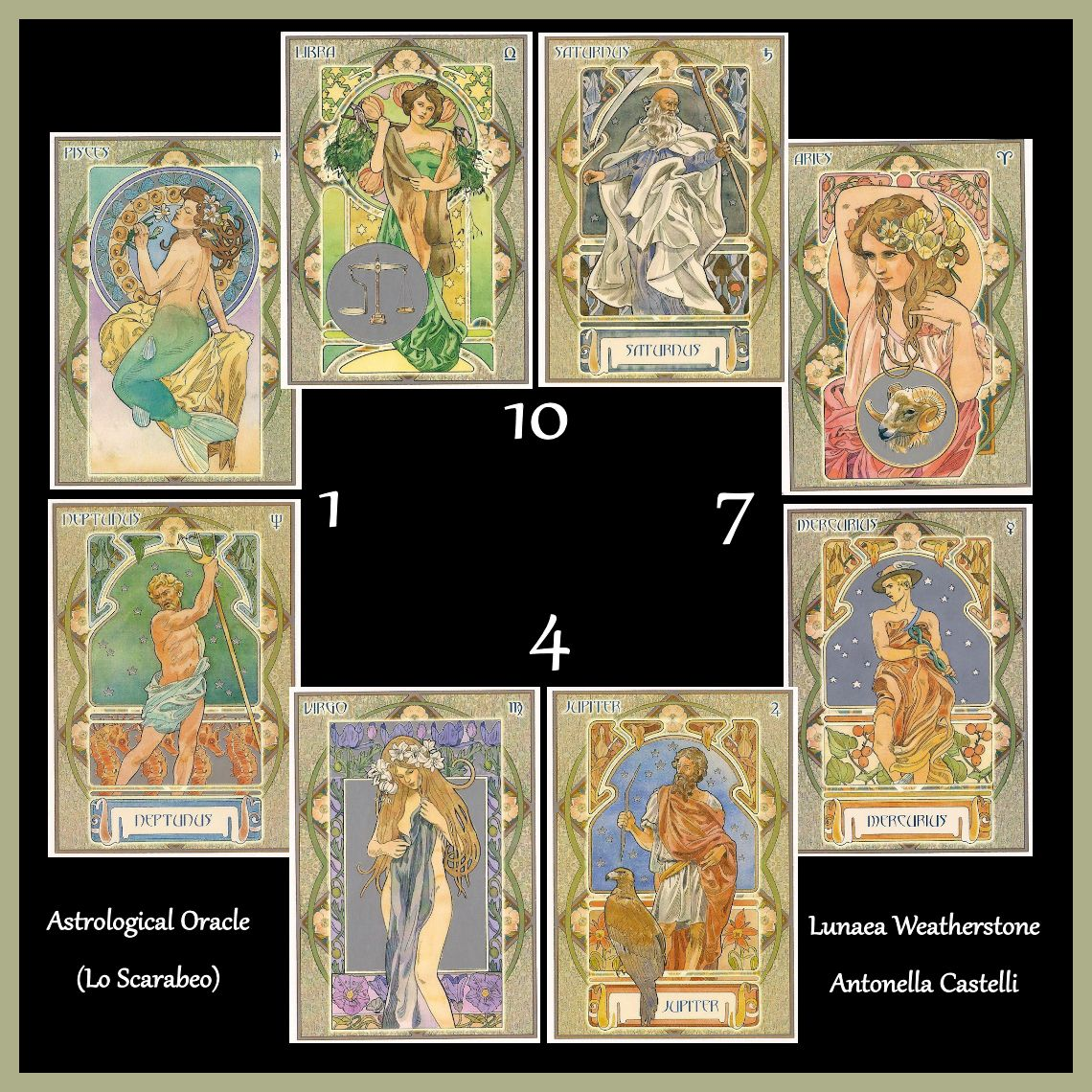Tarot Notes: Astrological Oracle Cards Reading for Angular Houses