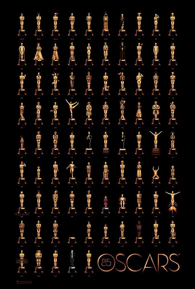 Poster o cartel del 85 aniversario de los premios Oscar