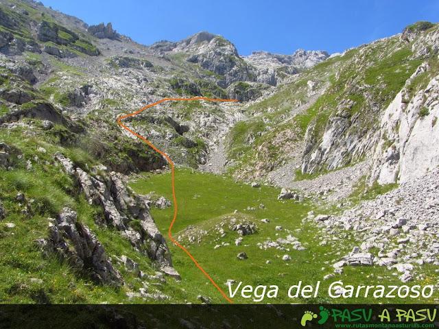 Vega del Carrazoso
