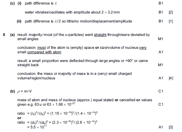 A-Level Physics past exam papers solutions: (mark scheme